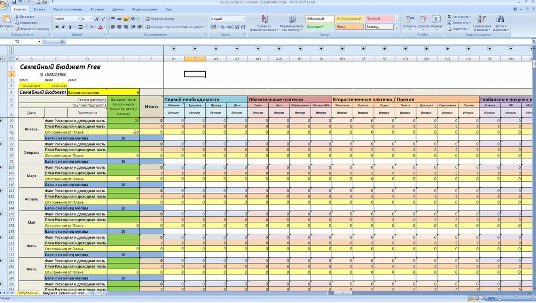 Сделать таблицу семейного бюджета
